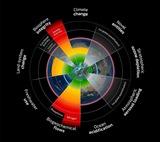 Planet Boundaries