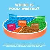 foodwastepie
