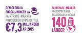 inforgrafer-fairtrade-international-2015-2-630x300